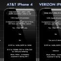 Verizon-vs-ATT-iPhone2
