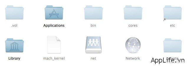 hidden-files-mac-os-x