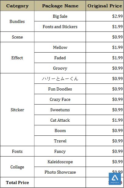 Package List (FREE)