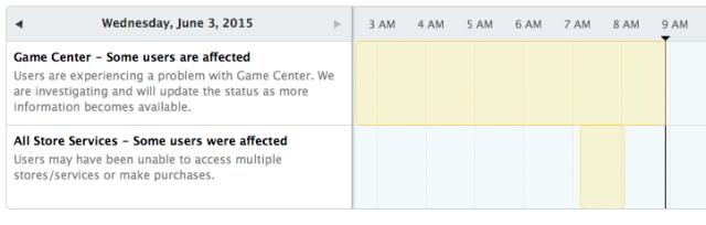 GameCenter-icloud