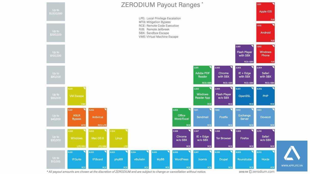zerodium.jpg