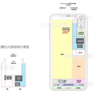 Bản vẽ bảng mạch iPhone 8 cho thấy pin dạng L lớn hơn, 2 loa đặt dưới, camera dọc và màn hình OLED