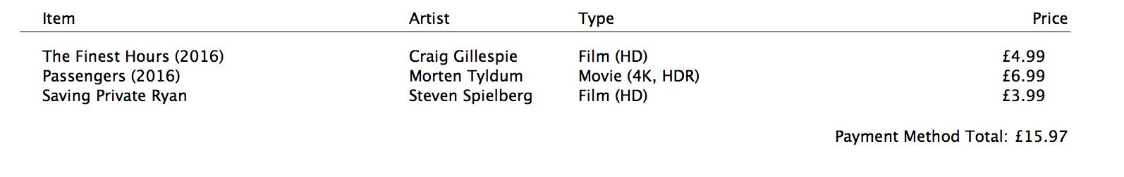 Các tựa đề phim trên iTunes Store được thêm nhãn 4K, HDR